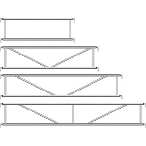 Layher Doppel-Geländer